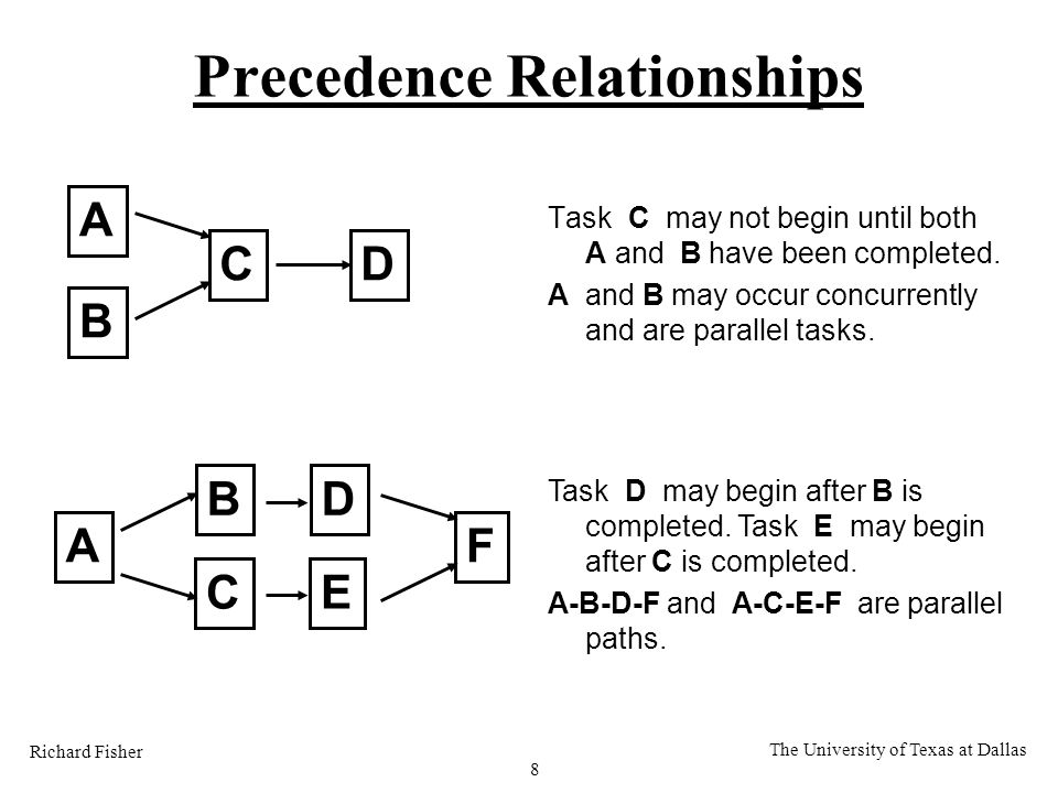 Richard Fisher 8 The University of Texas at Dallas Precedence Relationships Task C may not begin until both A and B have been completed.