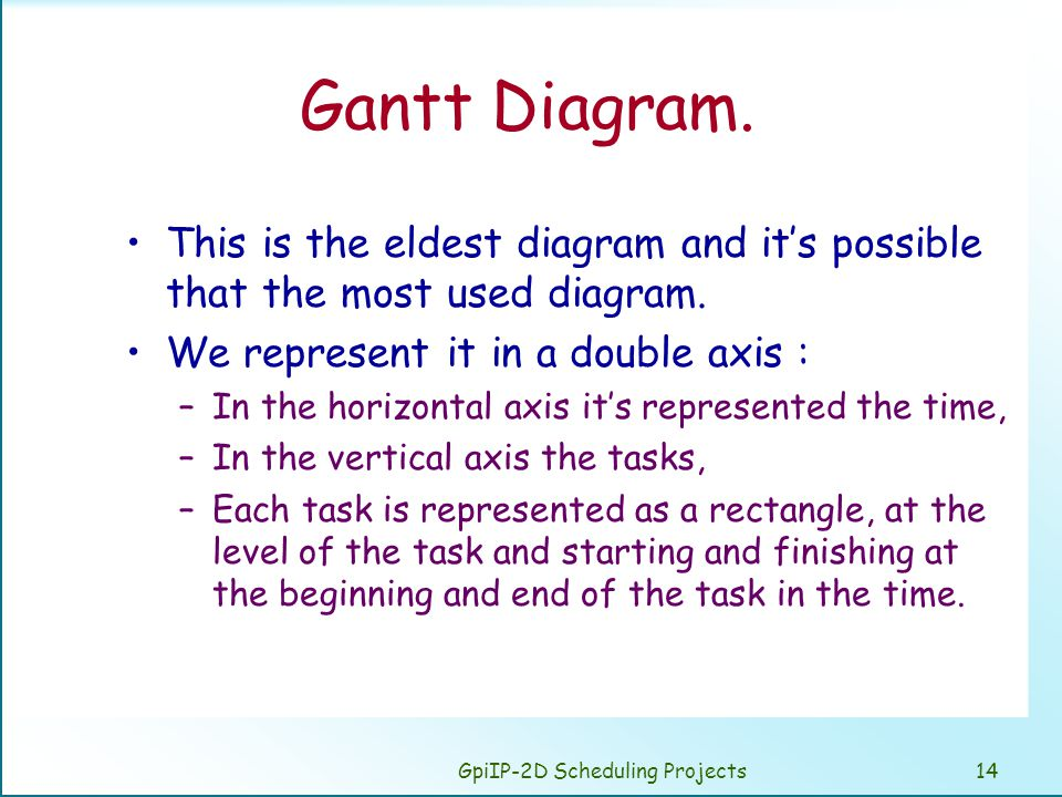 GpiIP-2D Scheduling Projects14 Gantt Diagram.