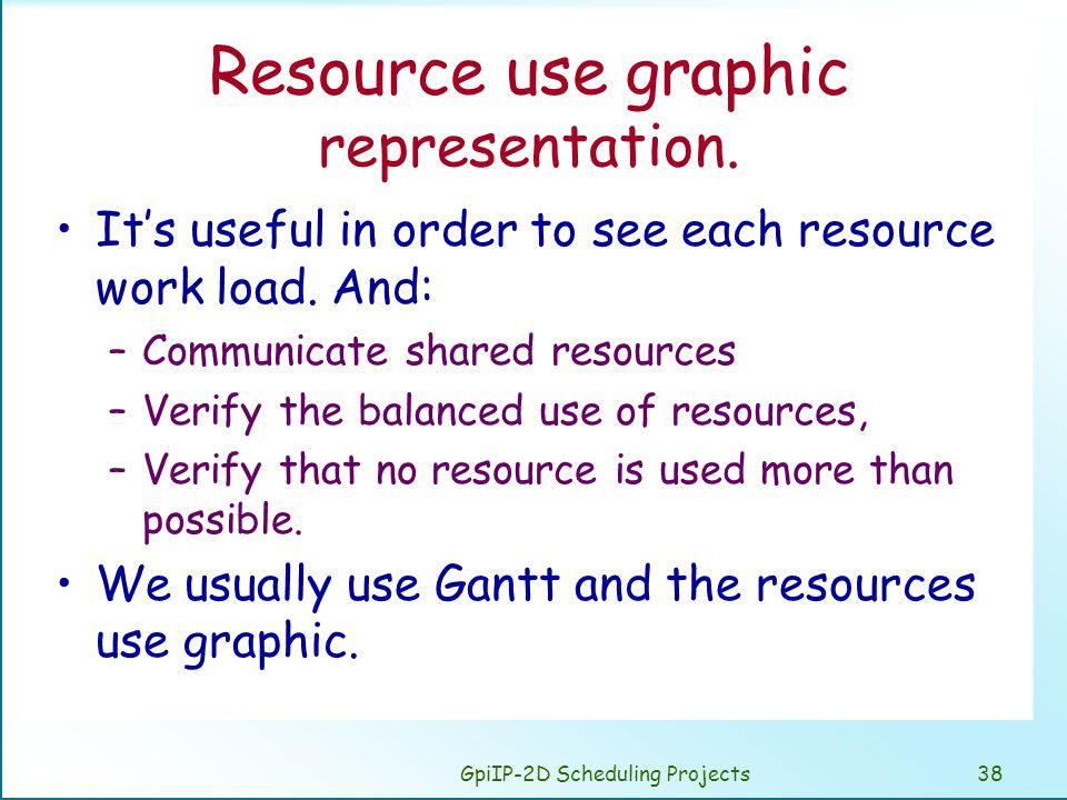 GpiIP-2D Scheduling Projects38 Resource use graphic representation.