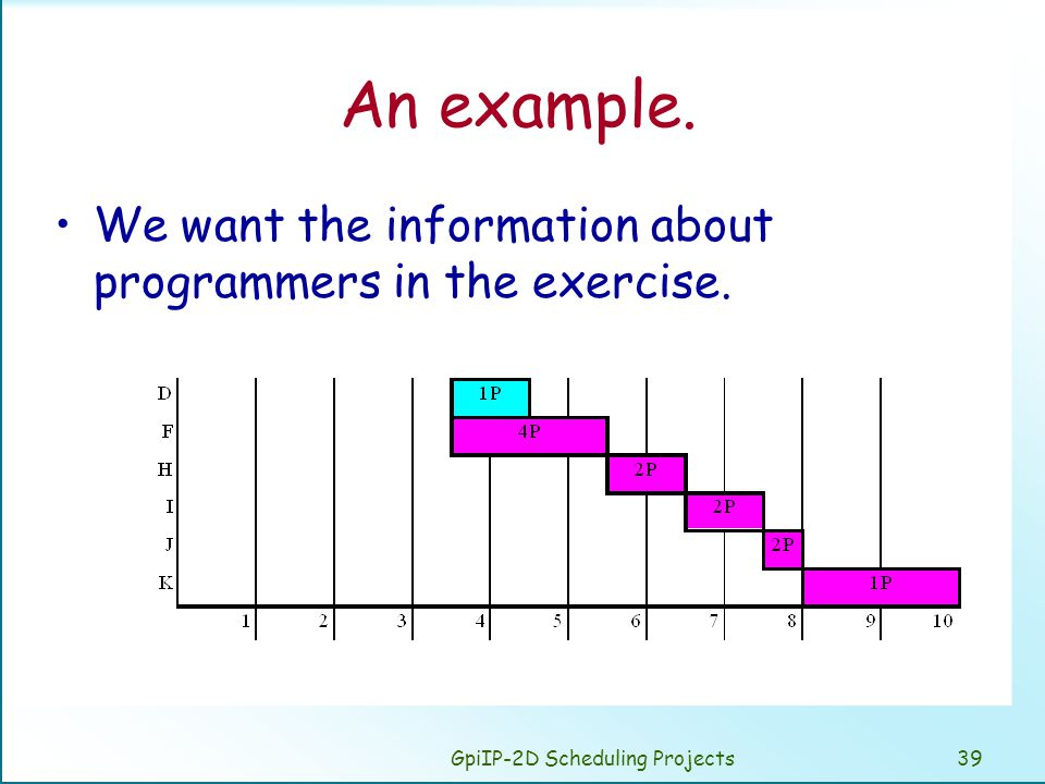 GpiIP-2D Scheduling Projects39 An example. We want the information about programmers in the exercise.
