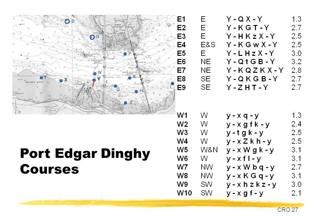 CRO 27 Port Edgar Dinghy Courses