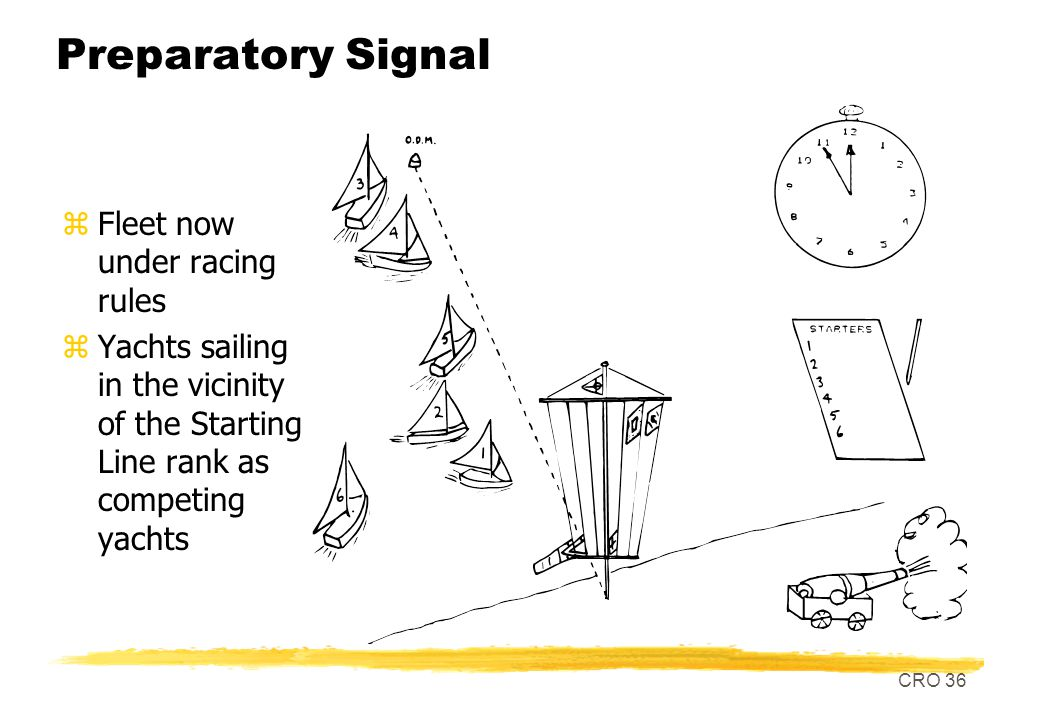 CRO 36 Preparatory Signal zFleet now under racing rules zYachts sailing in the vicinity of the Starting Line rank as competing yachts