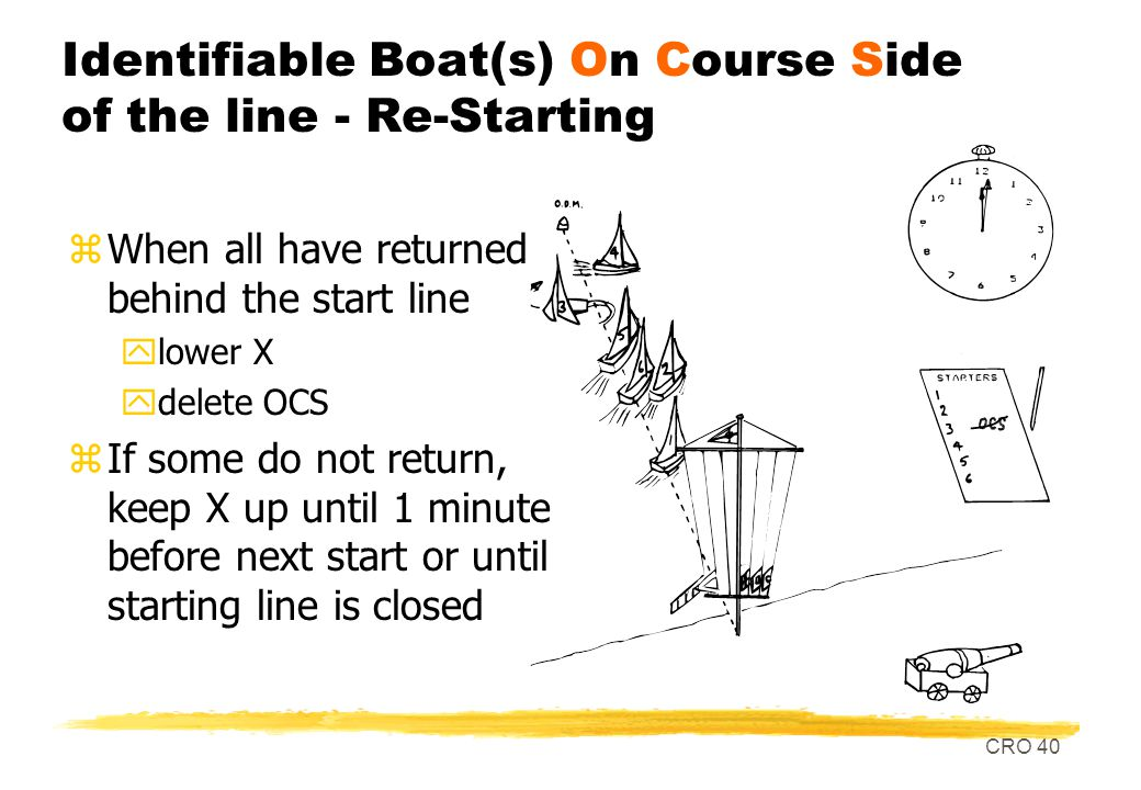 CRO 40 Identifiable Boat(s) On Course Side of the line - Re-Starting zWhen all have returned behind the start line ylower X ydelete OCS zIf some do not return, keep X up until 1 minute before next start or until starting line is closed