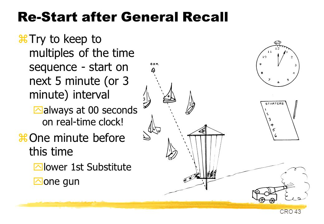 CRO 43 Re-Start after General Recall zTry to keep to multiples of the time sequence - start on next 5 minute (or 3 minute) interval yalways at 00 seconds on real-time clock.