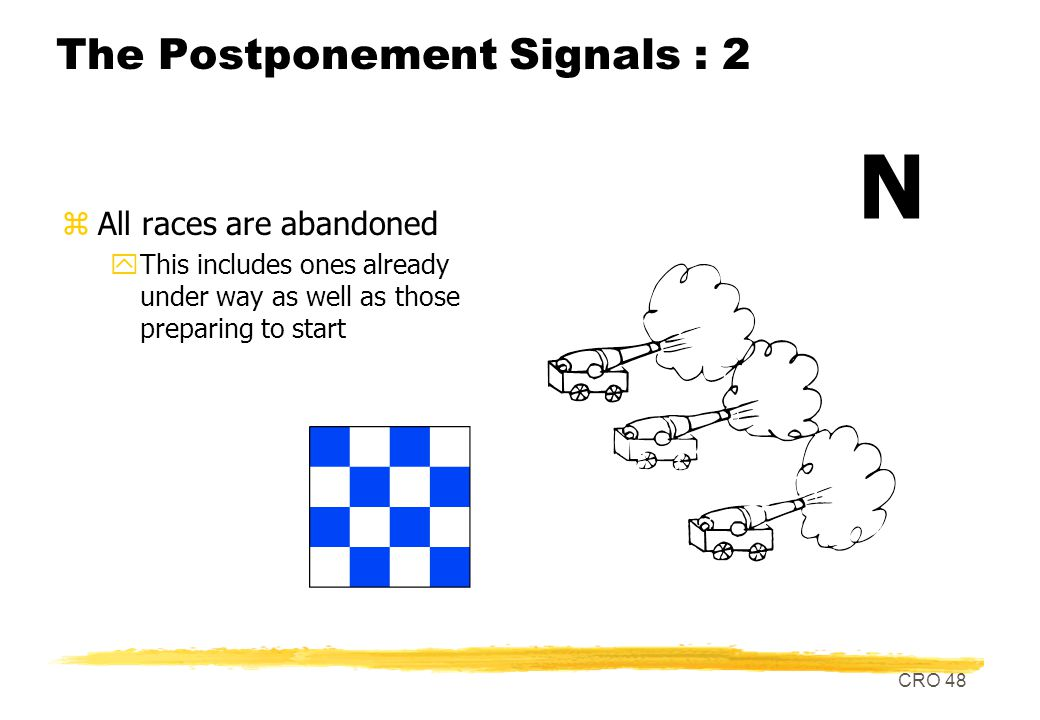CRO 48 The Postponement Signals : 2 zAll races are abandoned yThis includes ones already under way as well as those preparing to start N
