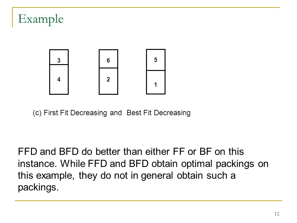 12 Example 3434 6262 5151 (c) First Fit Decreasing and Best Fit Decreasing FFD and BFD do better than either FF or BF on this instance.