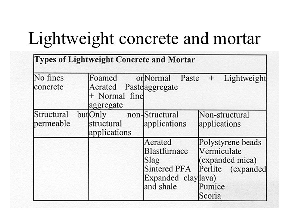 Lightweight concrete and mortar