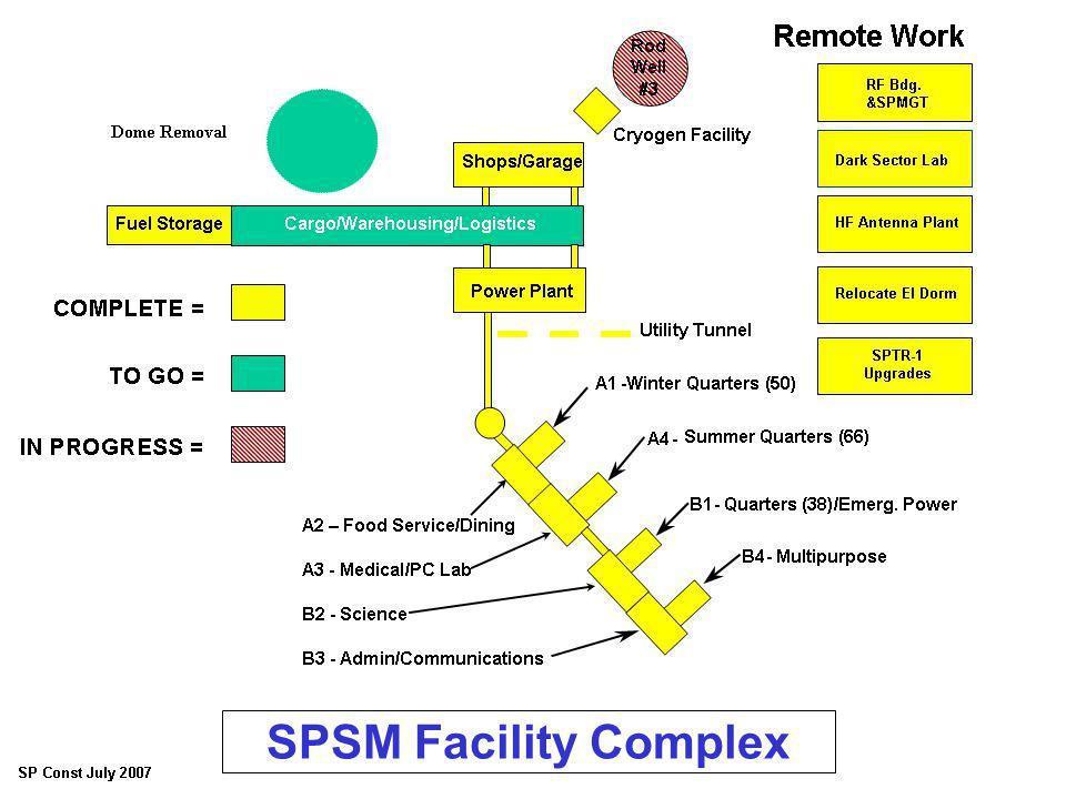 Ex. Pier SPSM – MREFC Project Status