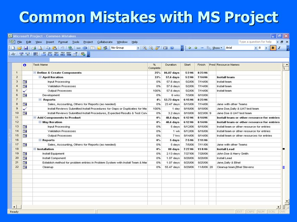 Common Mistakes with MS Project