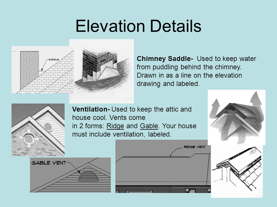 Elevation Details Chimney Saddle- Used to keep water from puddling behind the chimney. Drawn in as a line on the elevation drawing and labeled. Ventil