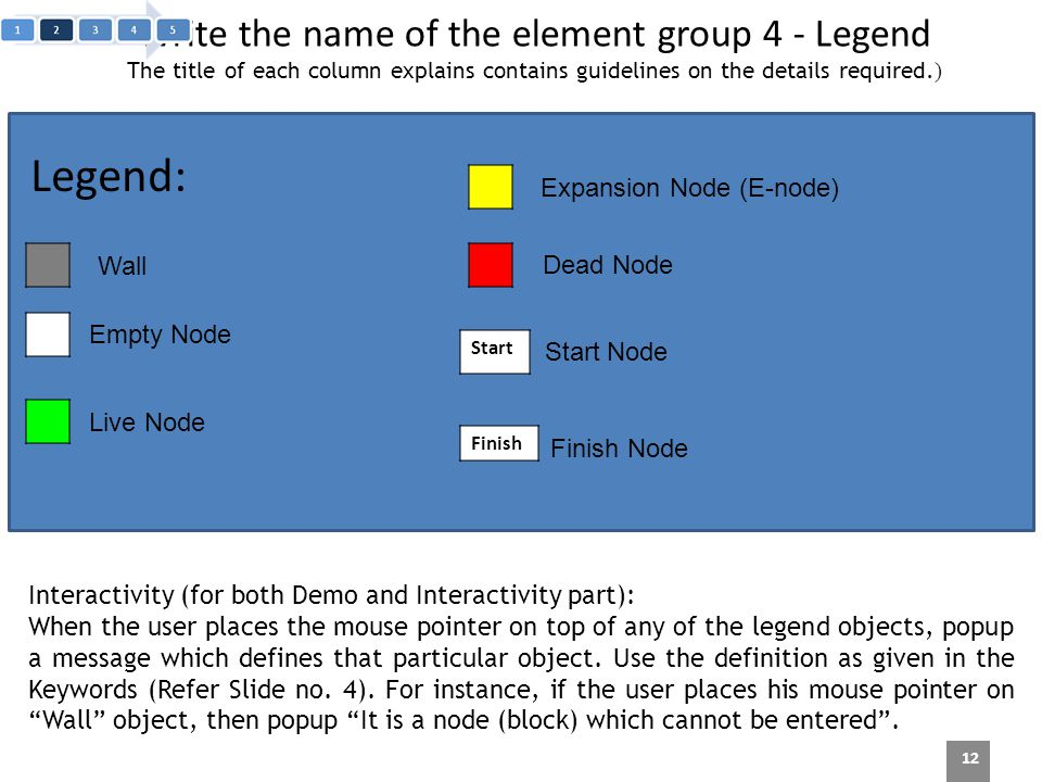 Write the name of the element group 4 - Legend The title of each column explains contains guidelines on the details required.