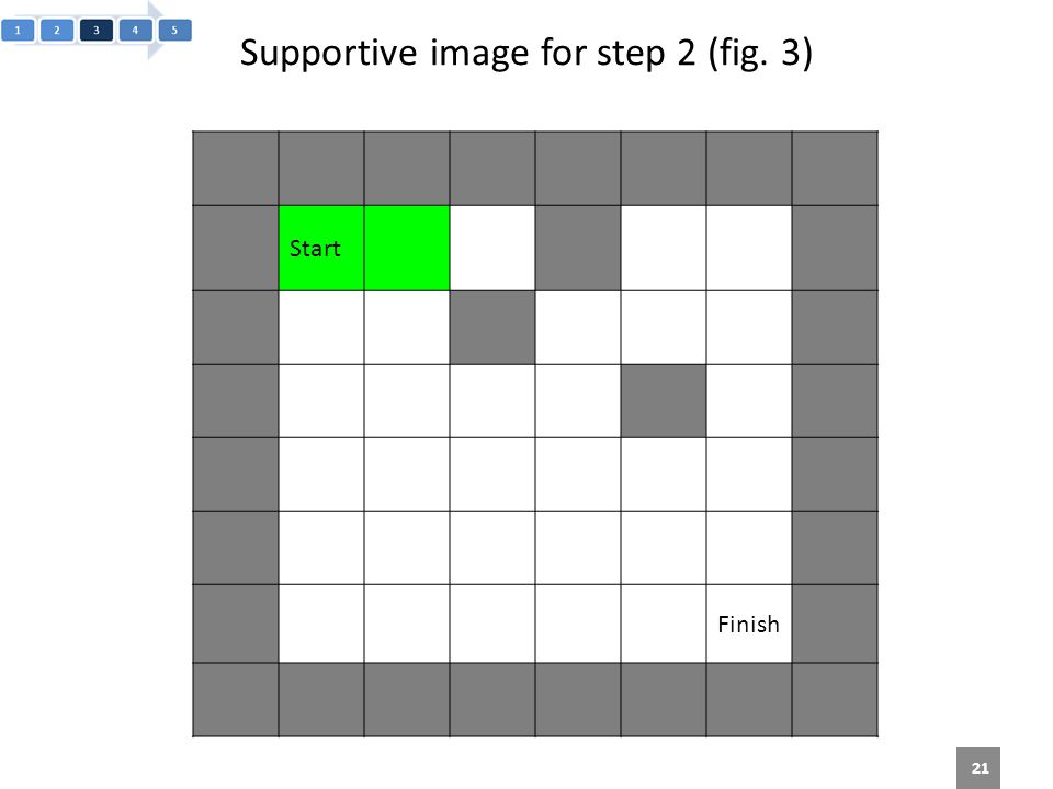 Supportive image for step 2 (fig. 3) 21 Start Finish