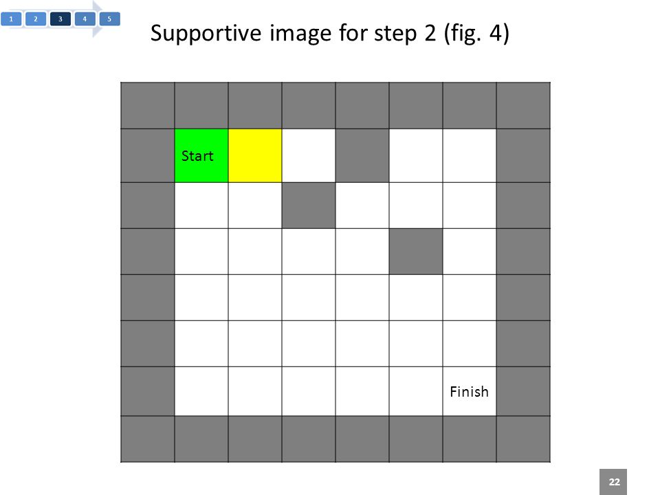 Supportive image for step 2 (fig. 4) 22 Start Finish