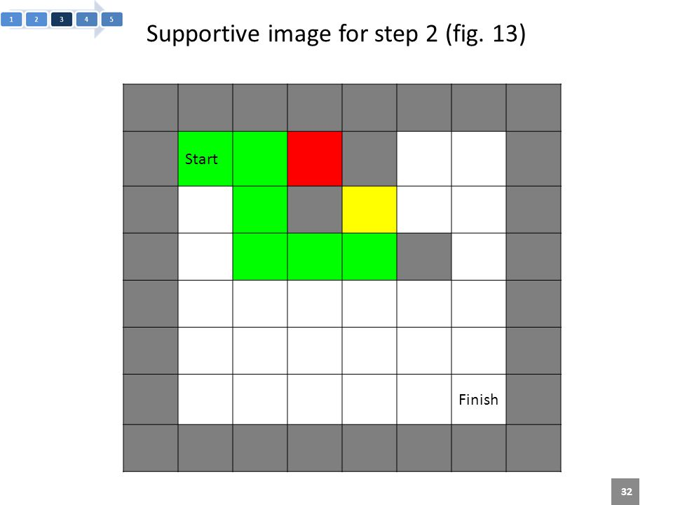 Supportive image for step 2 (fig. 13) 32 Start Finish