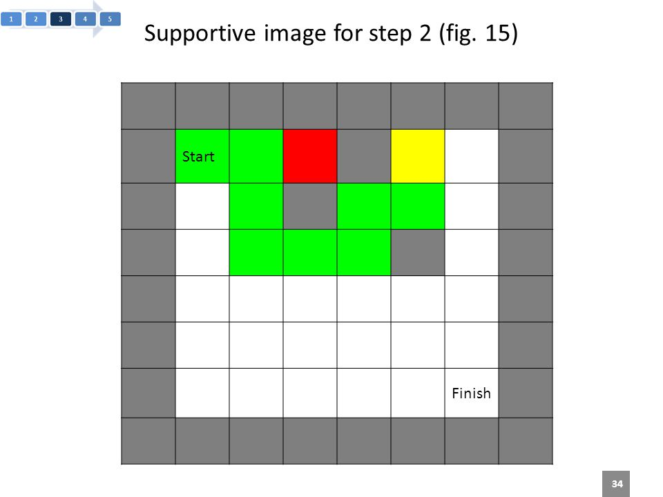 Supportive image for step 2 (fig. 15) 34 Start Finish