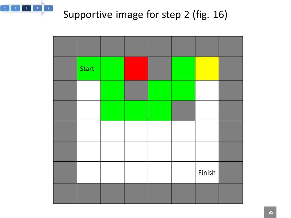 Supportive image for step 2 (fig. 16) 35 Start Finish