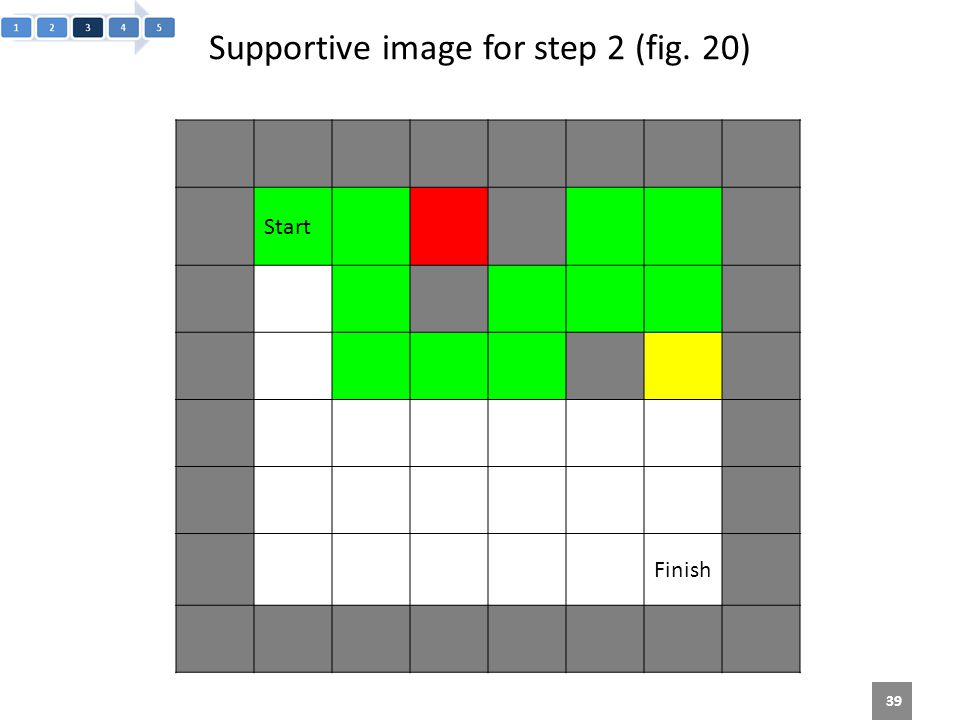 Supportive image for step 2 (fig. 20) 39 Start Finish