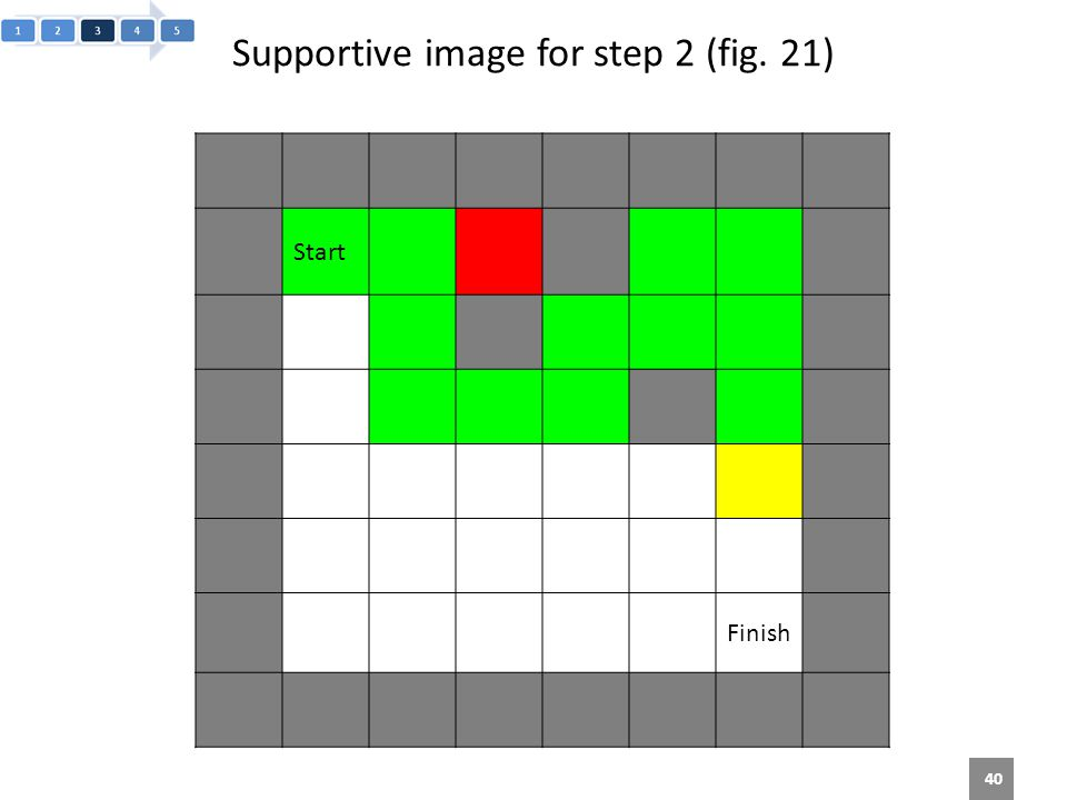 Supportive image for step 2 (fig. 21) 40 Start Finish