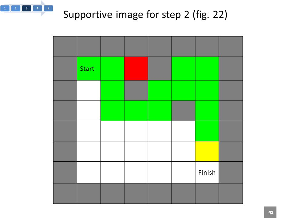 Supportive image for step 2 (fig. 22) 41 Start Finish
