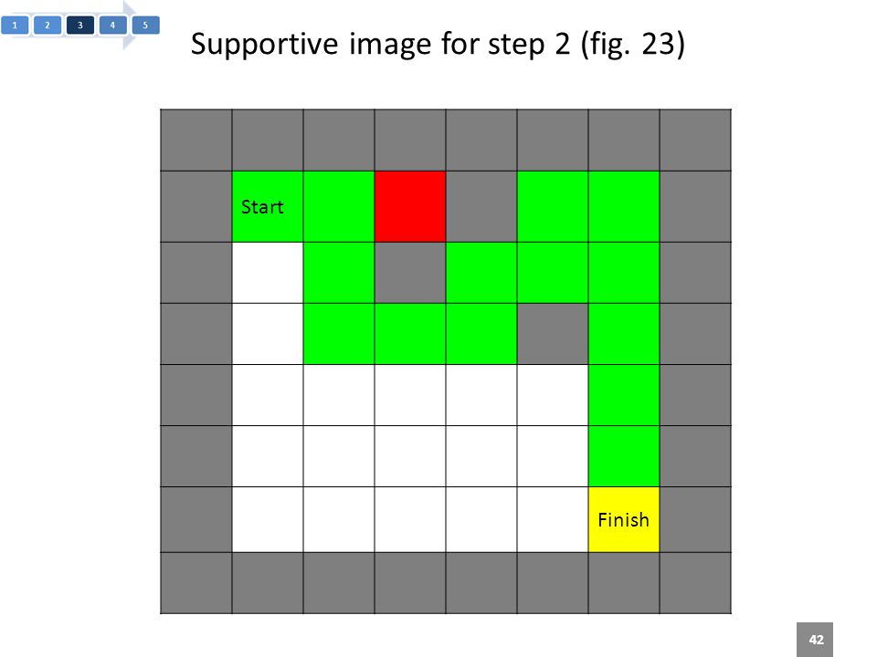 Supportive image for step 2 (fig. 23) 42 Start Finish