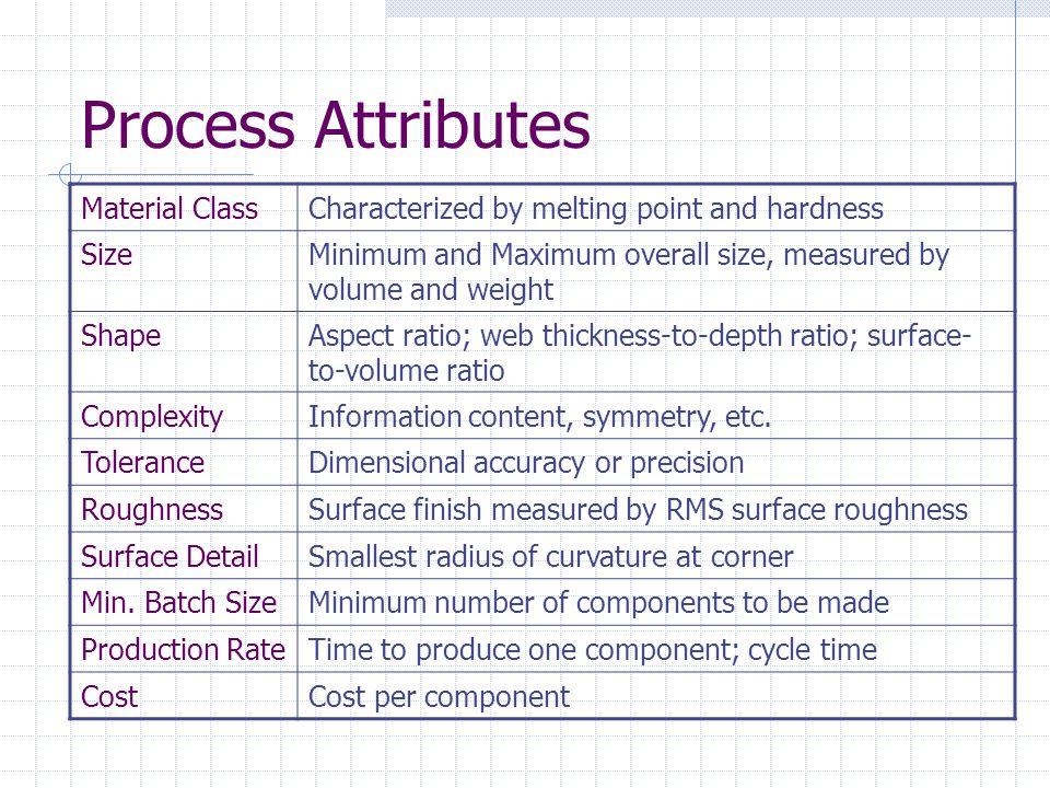 Process Selection