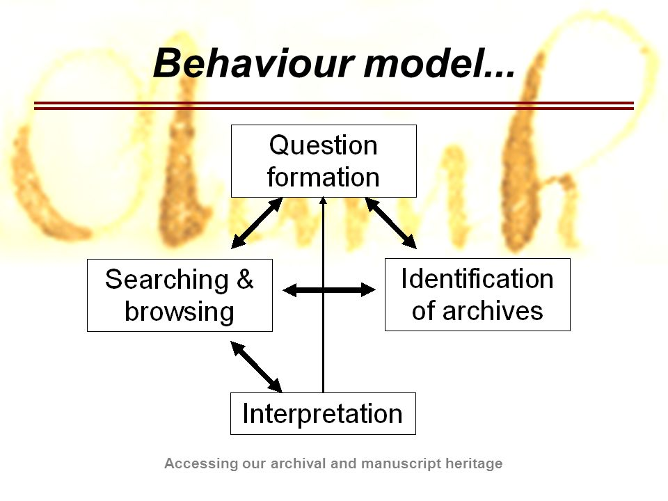 Accessing our archival and manuscript heritage Weakness analysis...