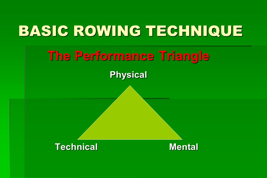 BASIC ROWING TECHNIQUE We must always remember the following pedagogical principles: From simple to complex From simple to complex From easy to challenging From easy to challenging From familiar to unfamiliar From familiar to unfamiliar From general to specific From general to specific