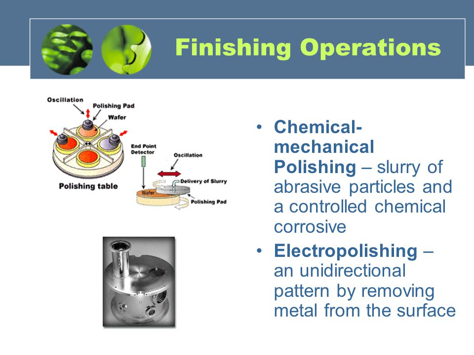 Finishing Operations Chemical- mechanical Polishing – slurry of abrasive particles and a controlled chemical corrosive Electropolishing – an unidirect