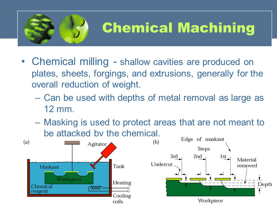 Chemical Machining Chemical milling - shallow cavities are produced on plates, sheets, forgings, and extrusions, generally for the overall reduction of weight.