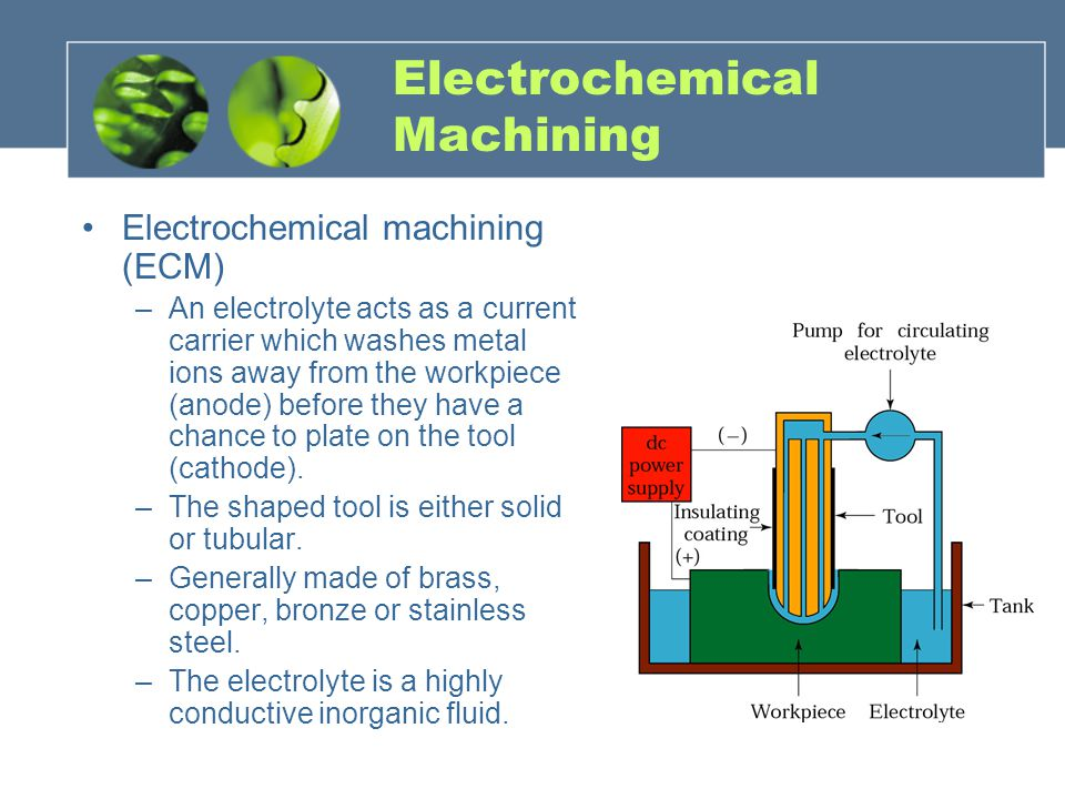 Electrochemical Machining Electrochemical machining (ECM) –An electrolyte acts as a current carrier which washes metal ions away from the workpiece (anode) before they have a chance to plate on the tool (cathode).