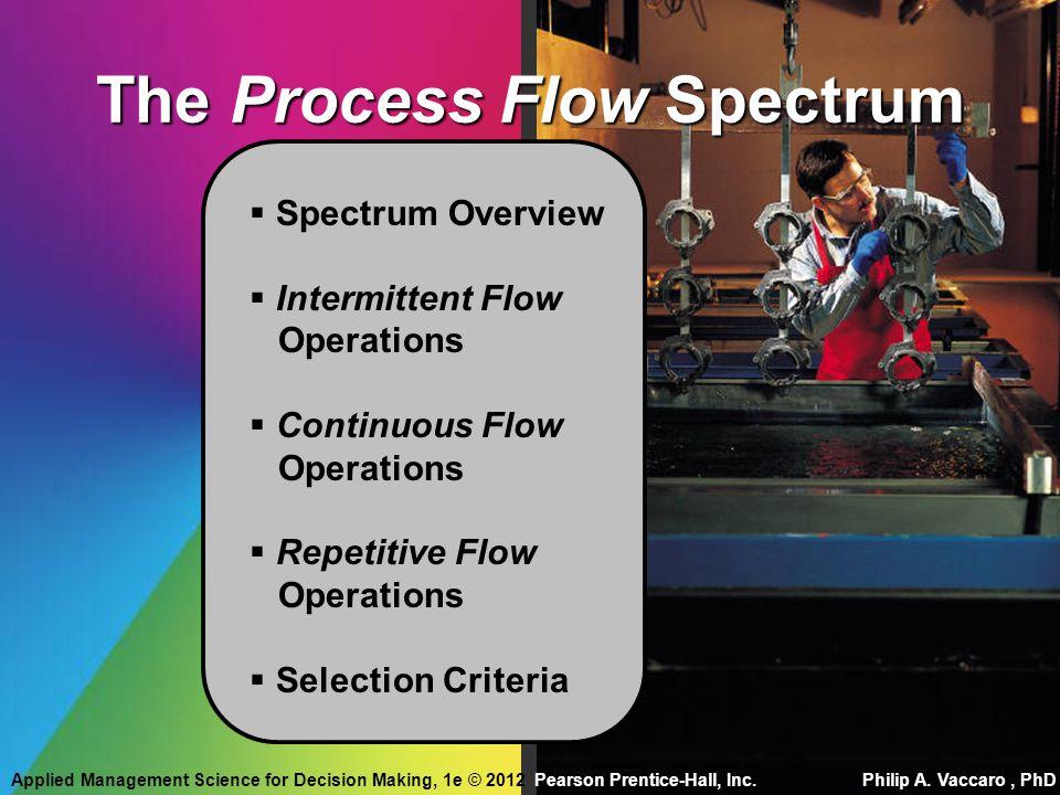 The Process Flow Spectrum Spectrum Overview Intermittent Flow Operations Continuous Flow Operations Repetitive Flow Operations Selection Criteria Pearson Prentice-Hall, Inc.