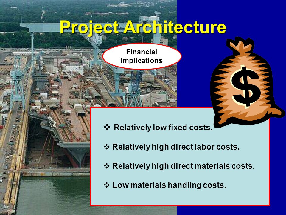 Project Architecture Relatively low fixed costs. Relatively high direct labor costs. Relatively high direct materials costs. Low materials handling co