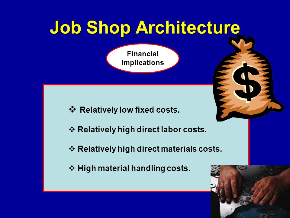 Job Shop Architecture Relatively low fixed costs. Relatively high direct labor costs. Relatively high direct materials costs. High material handling c