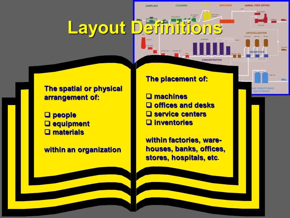 Layout Definitions The spatial or physical arrangement of: people people equipment equipment materials materials within an organization The placement of: machines machines offices and desks offices and desks service centers service centers inventories inventories within factories, ware- houses, banks, offices, stores, hospitals, etc.