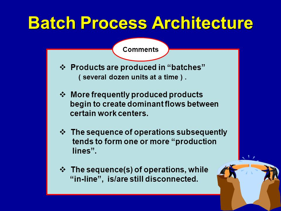 Batch Process Architecture Products are produced in batches ( several dozen units at a time ). More frequently produced products begin to create domin