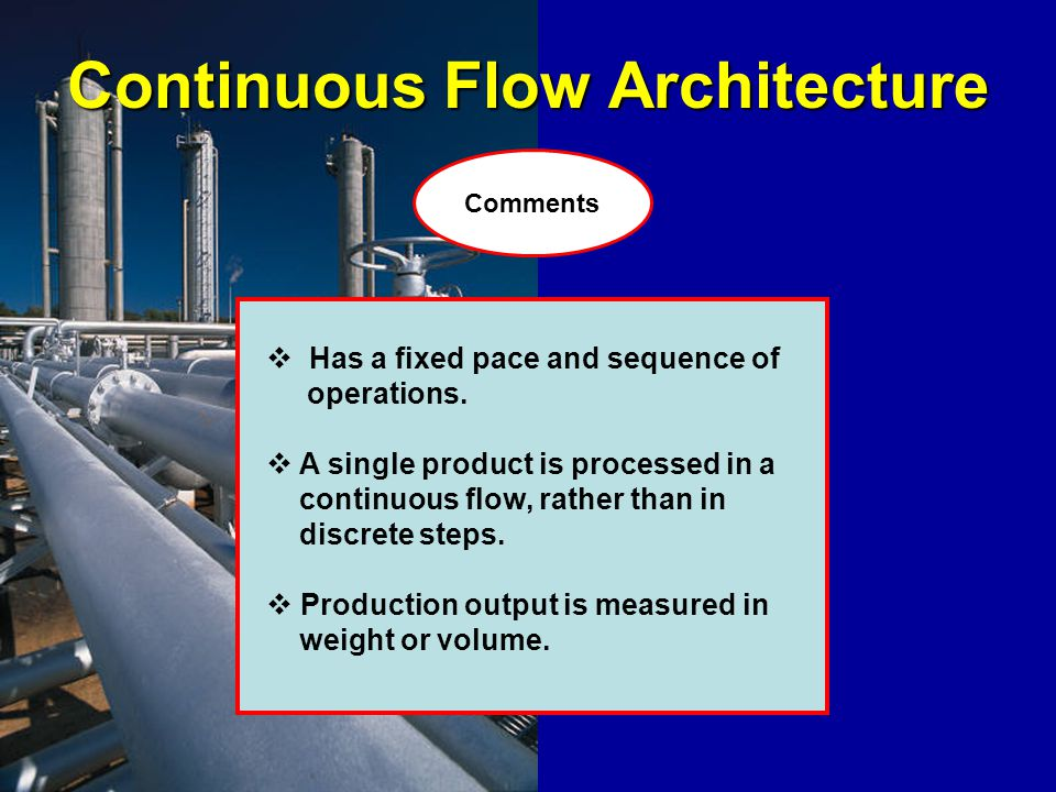 Continuous Flow Architecture Has a fixed pace and sequence of operations. A single product is processed in a continuous flow, rather than in discrete