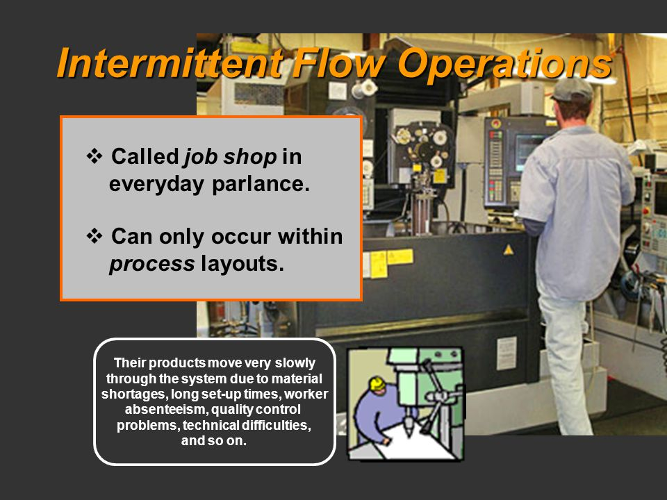 Intermittent Flow Operations Called job shop in everyday parlance.
