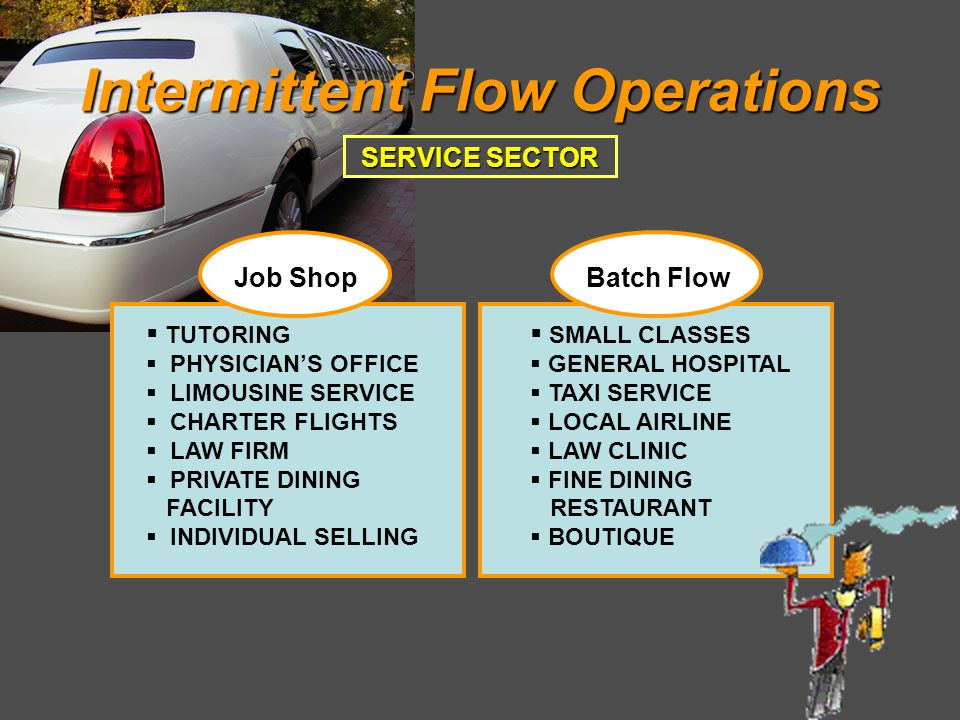 Intermittent Flow Operations SERVICE SECTOR Job Shop Batch Flow TUTORING PHYSICIANS OFFICE LIMOUSINE SERVICE CHARTER FLIGHTS LAW FIRM PRIVATE DINING F
