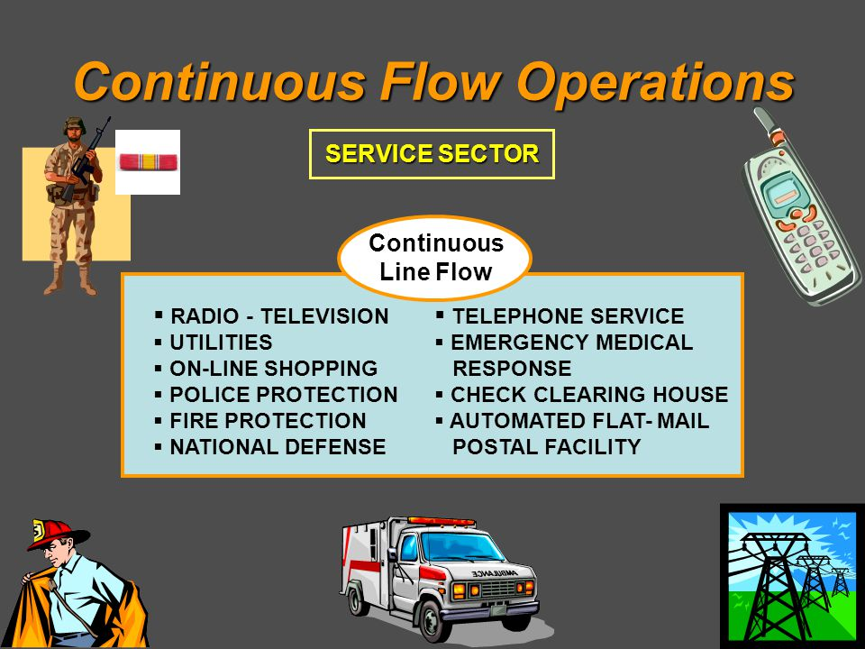 Continuous Flow Operations SERVICE SECTOR Continuous Line Flow RADIO - TELEVISION UTILITIES ON-LINE SHOPPING POLICE PROTECTION FIRE PROTECTION NATIONAL DEFENSE TELEPHONE SERVICE EMERGENCY MEDICAL RESPONSE CHECK CLEARING HOUSE AUTOMATED FLAT- MAIL POSTAL FACILITY