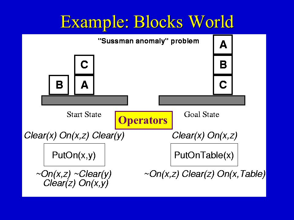 Example: Blocks World Operators