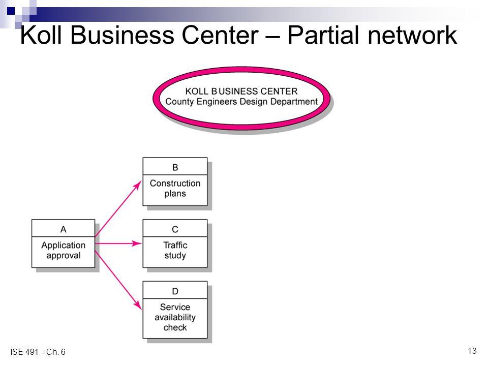 Koll Business Center – Partial network FIGURE 6.3 ISE 491 - Ch. 6 13
