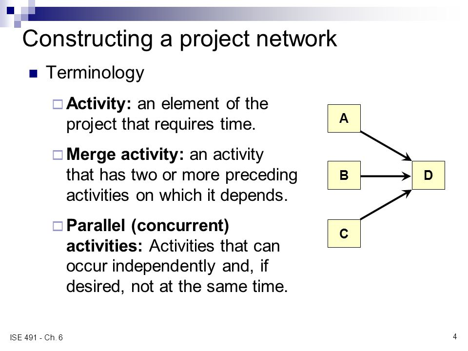 Constructing a project network Terminology Activity: an element of the project that requires time.