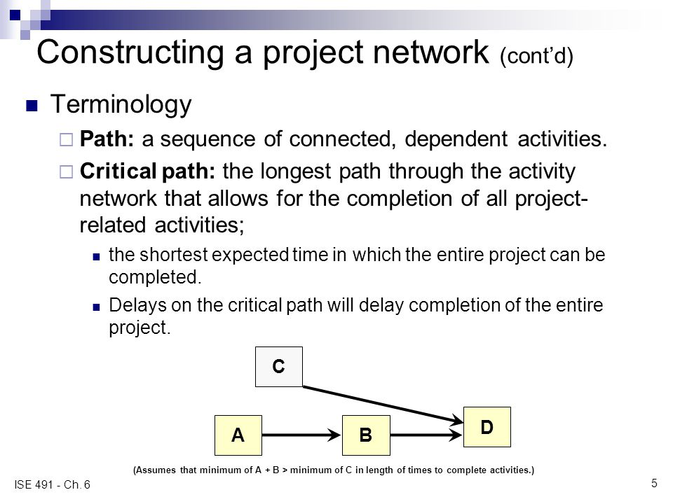 Constructing a project network (contd) Terminology Path: a sequence of connected, dependent activities. Critical path: the longest path through the ac