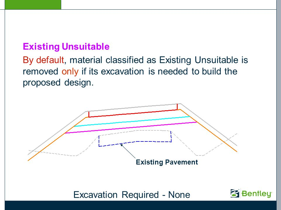Existing Unsuitable By default, material classified as Existing Unsuitable is removed only if its excavation is needed to build the proposed design. E