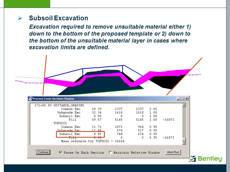 Subsoil Excavation Excavation required to remove unsuitable material either 1) down to the bottom of the proposed template or 2) down to the bottom of