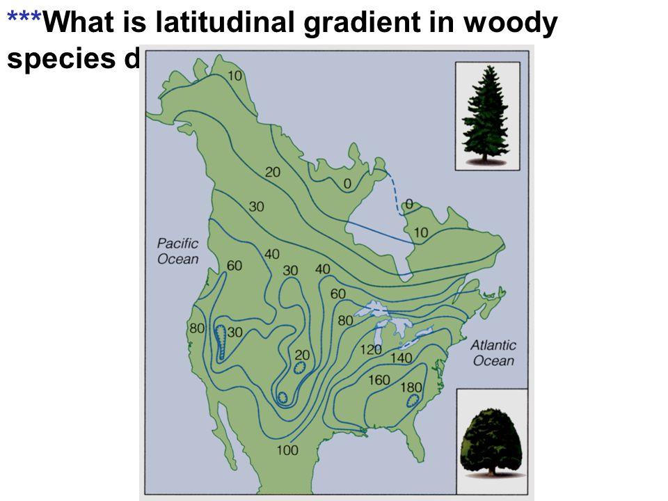 ***What is latitudinal gradient in woody species diversity What explains it