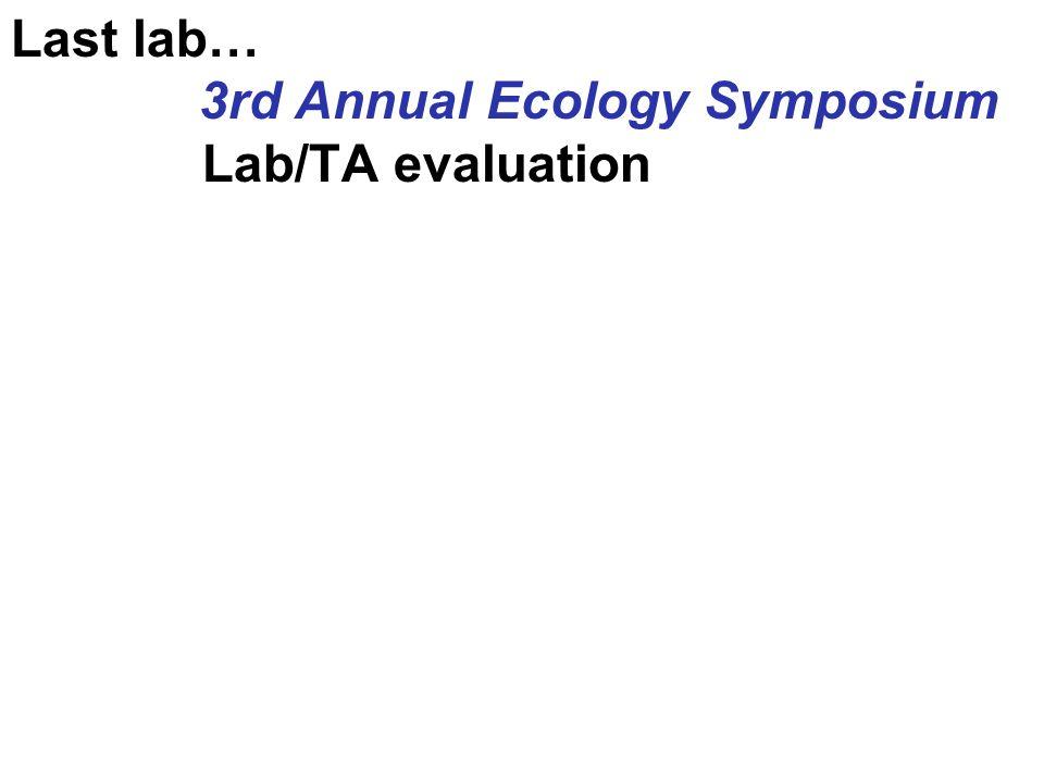 Last lab… 3rd Annual Ecology Symposium Lab/TA evaluation