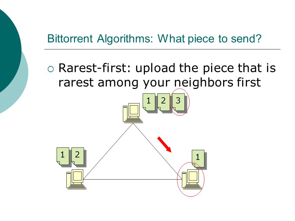 Bittorrent Algorithms: What piece to send.
