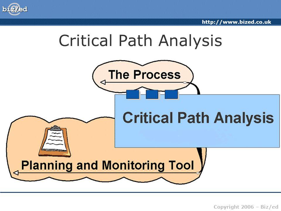 http://www.bized.co.uk Copyright 2006 – Biz/ed Critical Path Analysis