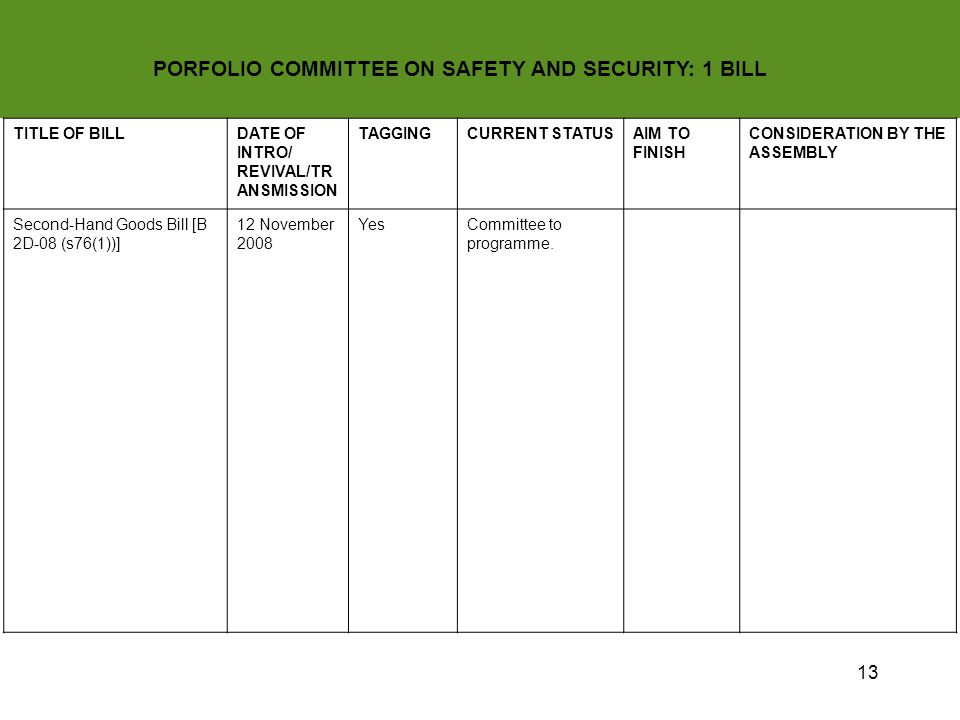13 PORFOLIO COMMITTEE ON SAFETY AND SECURITY: 1 BILL TITLE OF BILLDATE OF INTRO/ REVIVAL/TR ANSMISSION TAGGINGCURRENT STATUSAIM TO FINISH CONSIDERATION BY THE ASSEMBLY Second-Hand Goods Bill [B 2D-08 (s76(1))] 12 November 2008 YesCommittee to programme.